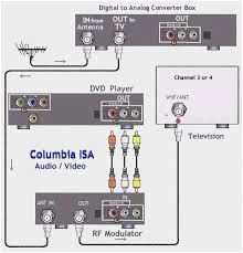 dvd circuit diagram fresh lazer dİyot lazer diagram labels dvd circuit diagram best of digital hdtv dvd wiring diagram vizio tv connection of dvd circuit