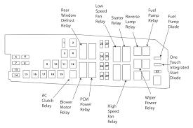 2011 Focus Fuse Box Wiring Diagram