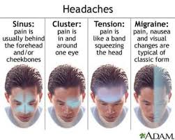Headache Chart Great Headache Chart We Can Definitely Use This I Get