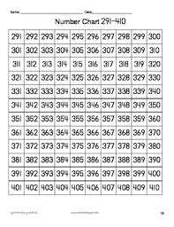 300 Number Chart Fill In Number Charts 1 1200 Hundreds Charts