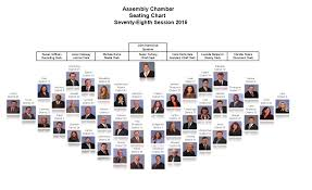Senate Floor Seating Chart Chamber Seating Chart Nevada State Assembly