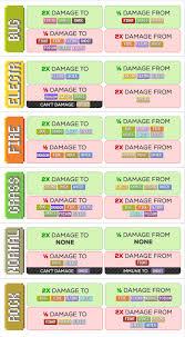 Pokemon Xy Type Matchup Chart Pokemon X Y Type Matchups Gamingreality