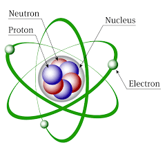 Structure Of Atom Atomic Structure Biochemistry