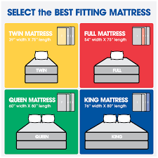 Different Bed Sizes Chart Mattress Size Chart Dimension Guide
