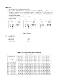 Accessories Dmx Address Quick Reference Chart Dmx Mode