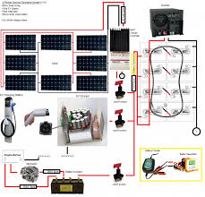 rv solar panel wiring diagram rv image wiring diagram rv solar wiring diagram schematic 64816 linkinx com on rv solar panel wiring diagram