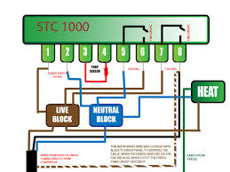 stc 1000 wiring diagram wiring diagram \u2022 stc-1000 temperature controller wiring diagram stc 1000 wiring diagrams free wiring diagrams rh jobistan co stc 1000 wiring diagram uk stc 1000 controller