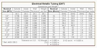 34 Hand Picked Flex Emt Conduit Sizes Chart