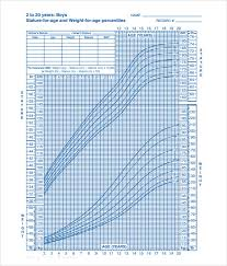 Cdc Height Weight Chart Sample Boys Growth Chart 5 Documents In Pdf