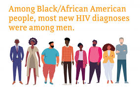 HIV and <b>African</b> American People | Race/<b>Ethnicity</b> | HIV by Group ...