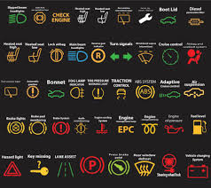 Car Warning Lights How Many Of These Dashboard Symbols Do You Recognise In Your