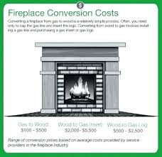 fireplace insert flue fireplace flue cleaning cost chimney conversion graphic gas fireplace insert chimney liner kit