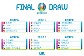 Euro 2020: Group Stage Highlights – The Knight News