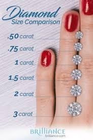 11 Best Diamond Size Charts Images Diamond Sizes Diamond