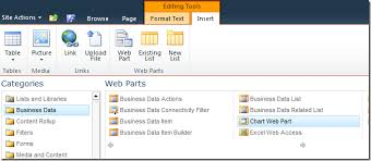 Sharepoint 2010s Chart Web Part Ken Prices Business
