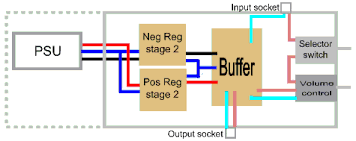 building different pre amliers suitable for a gainclone chip amp preamp wiring diagram