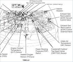 1999 accord engine diagram auto wiring diagram today \u2022 1999 honda civic engine harness diagram 99 accord engine diagram wiring wiring diagrams installations rh blogar co 1999 honda accord engine parts diagram 1999 honda accord engine wiring diagram