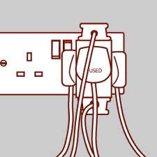 Image result for overloaded electrical sockets