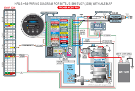 evo 9 electrical drawings the wiring diagram map switching wiring diagram for jdm evo7 evolutionm electrical drawing