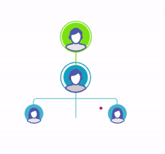 Animated Organizational Chart Org Chart Software Powerful Tool For An Account Manager