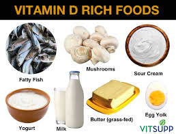 Vitamin D Food Chart Natural Vitamin D Rich Foods For Vegetarians Non