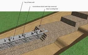 cornerstone retaining wall block base elevation change first row