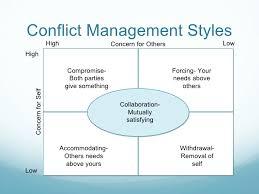 High Interpersonal Skills Chap8 Communication Skills In Interpersonal Relationships