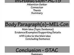 essay topics for high school narrative essay topics for high persuasive essay topics for high school students
