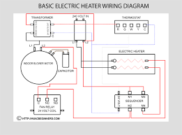 wire types wiring diagram components throughout different of types of electrical diagrams pdf at Different Wiring Diagrams