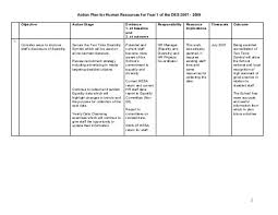 Action Plan For Human Resources For Year 1 Of The Des 2007