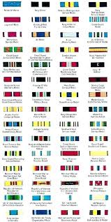 Army Jrotc Ribbon Chart Army Ribbon Rack Army Ribbon Rack Order Army Jrotc Ribbon