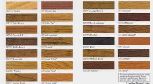 hardwood floor refinishing products