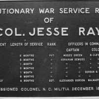 Colonel Jesse Ray (1760 - 1839) - Genealogy