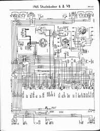 electrical wiring a chevy motor in a lark chuck collins website has many wiring diagrams such as this one for 65 66 studebakers
