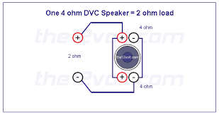 kicker comp wiring diagram schematics and wiring diagrams kicker subwoofer wiring diagrams electrical