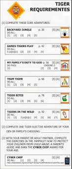 Tiger Advancement Chart Tiger Adventure Cub Scout Pack 529