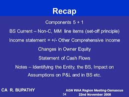 Components Of Income Statement Magnificent Presentation Of Financial Statements Ppt Video Online Download