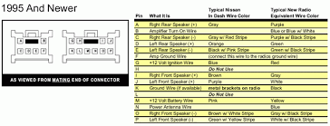 2008 nissan pathfinder stereo wiring diagram wiring diagram nissan car radio stereo audio wiring diagram autoradio connector