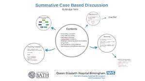 Trial Evidence Chart Neurology Summative Cbd By Bindya Tailor On Prezi