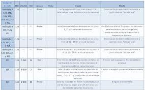 cummins n14 cummins n14 ecm wiring diagram