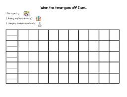 Off Task Behavior Chart Group Behavior Chart Pdf By Sarah Stevens Teachers Pay