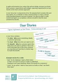 Agile User Story Acceptance Criteria Template User Stories Wall Skills Com