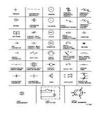 similiar industrial electrical symbols keywords wiring diagram industrial wiring diagrams industrial electrical wiring