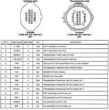 1995 4l80e transmission wiring diagram diagram 4l60e wiring harness 1995 4l60e wiring diagram solutions
