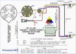 1997 dodge ram 1500 trailer wiring diagram new 7 pin plug 16 0 2017 dodge ram 1500 7 pin trailer wiring diagram solutions