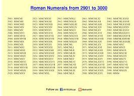 Roman Numerals 1 3000 Chart Roman Numerals Pro