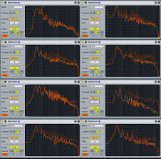 Dance Music Frequency Chart Frequency Analysis Of Club Tracks
