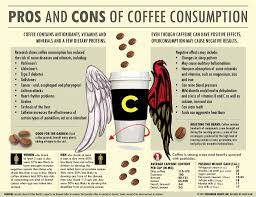 The average cup of coffee contains about 100 milligrams of coffee, but there is a lot of variation. How Much Caffeine In A Cup Of Coffee Caffeine Guide
