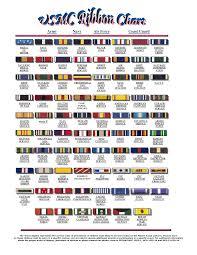 Usmc Ribbon Chart Usmc Ribbons Usmc Usmc Medals