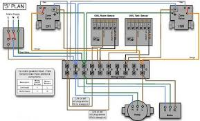 s plan wiring diagram efcaviation com central heating wiring diagram y plan at Wiring Diagram For S Plan Heating System
